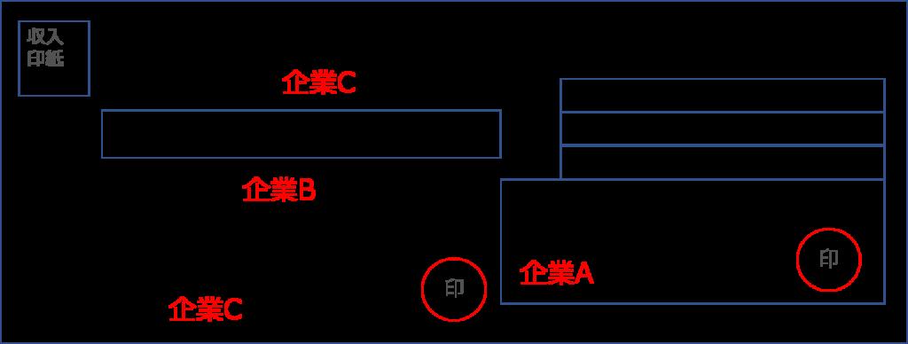 中小企業診断士 ~手形取引(約...